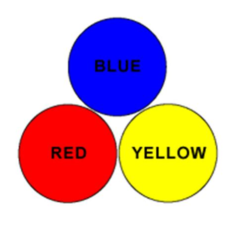 what are the subtractive primary colors primary colours colour therapy healing