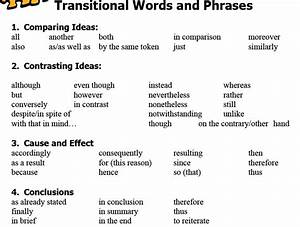 Essays On Health Care Transitional Words And Phrases For Conclusion Causes Of The English Civil War Essay also High School Admission Essay Examples Transitional Phrases For Essays Thesis Writing Services Us  Persuasive Essay Examples For High School
