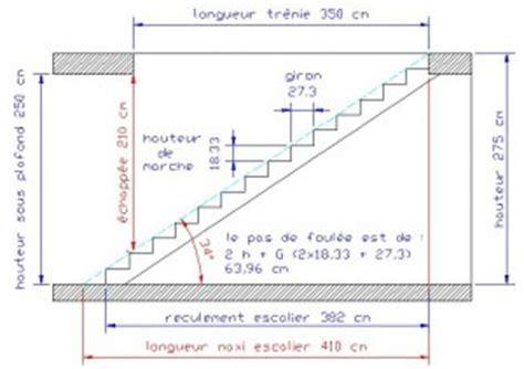 formule de l escalier travaux d escalier bateco entreprise r 233 novation habitat 224 pose et cr 233 e vos escaliers