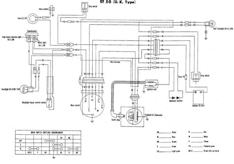st wiring diagram   uk  british model honda st
