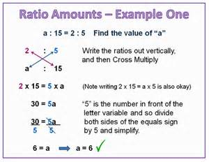 Math Ratios and Proportions Examples