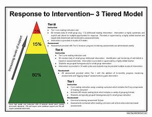 melissa bruno39s coursework and teaching samples 2014 With response to intervention templates