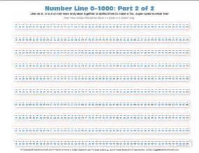 Printable 1000 Number Line Chart