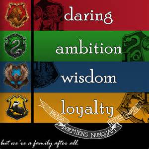 Hogwarts Houses The Identity Of The Harry Potter