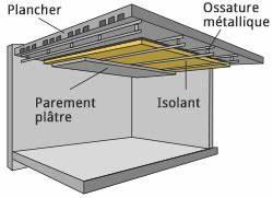 L isolation des planchers bas ENGIE