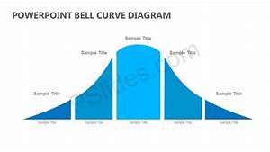 Powerpoint Bell Curve Diagram
