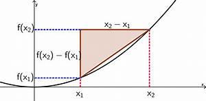 Differenzenquotienten Berechnen : differenzenquotient mathe artikel ~ Themetempest.com Abrechnung