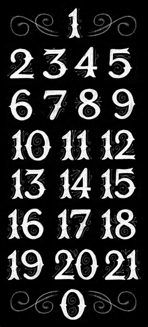 some chapter numbers | Type Lust | Pinterest | Number, Fonts and Flourish