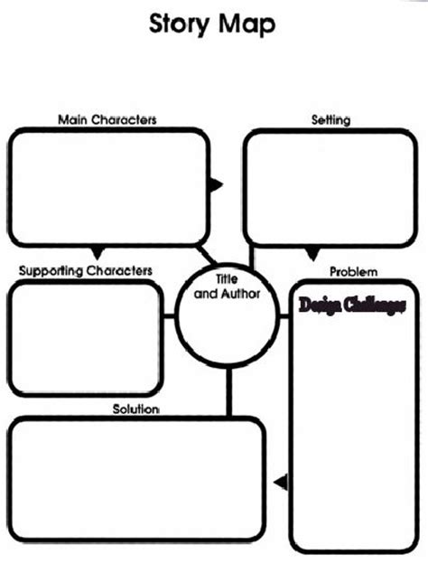 story map template pdf engineering lens