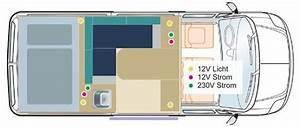 Camper Selber Ausbauen : wohnmobilausbau wohnmobil selber ausbauen web pinterest camper camper van und campervan ~ Pilothousefishingboats.com Haus und Dekorationen