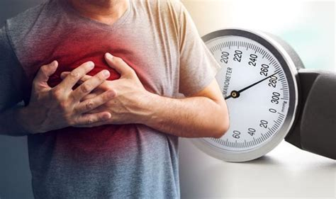 High blood pressure symptoms: Signs you're having a