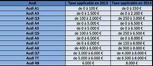 Calcul Coefficient Bonus Malus : coefficient bonus malus jeune conducteur backspin ~ Gottalentnigeria.com Avis de Voitures