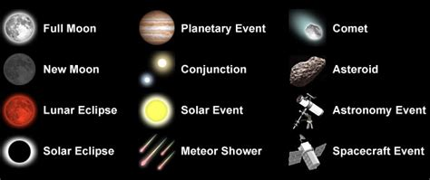 astronomy calendar celestial sea sky