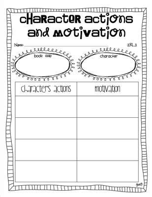 Character Actions And Motivation Graphic Organizer Ccss Aligned From R Is For Reading On