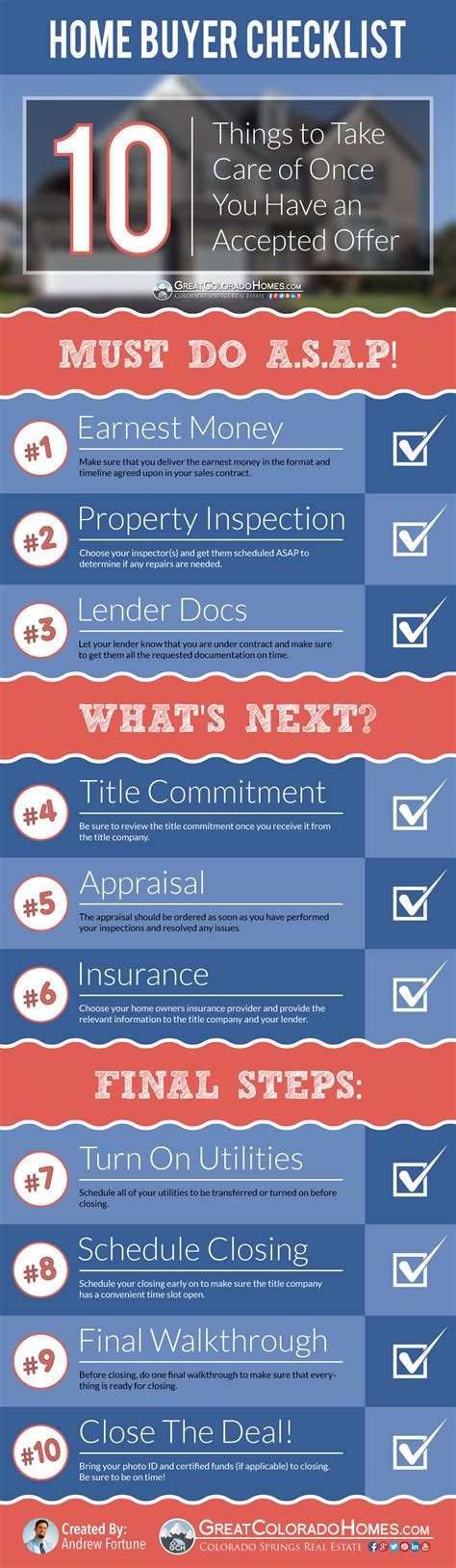 Home Buying Checklist [infographic] What Happens After