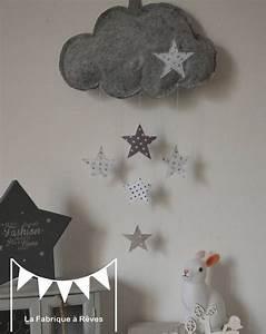 1000 idees a propos de mobile nuages sur pinterest With déco chambre bébé pas cher avec gouttes bach