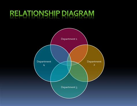 relationship diagram relationship diagram template