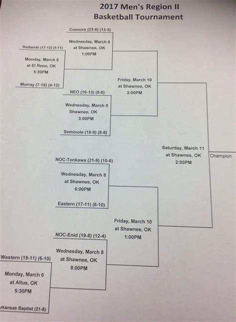 college basketball njcaa region ii releases tournament