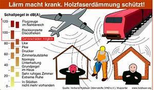 Lärm Vom Nachbarn Dämmen : schallschutz durch w rmed mmung ~ Michelbontemps.com Haus und Dekorationen