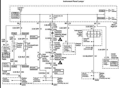 Need The Wiring Schematic For Cyl Alero