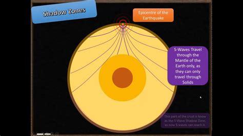 shadow earthquake zones
