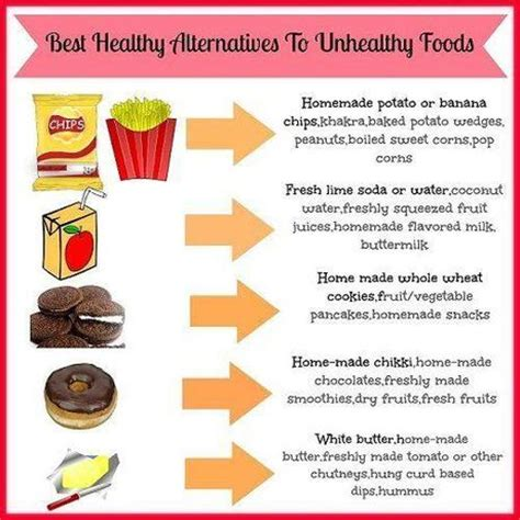 healthy alternatives    unhealthy foods