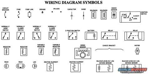 ford crown victoria diagrams picture supermotorsnet