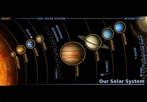 THE PLANETS AROUND US