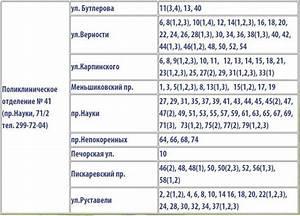 Вирус папилломы человека у мужчин симптомы фото