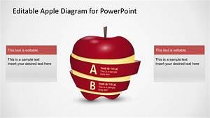 Editable Apple Diagram For Powerpoint