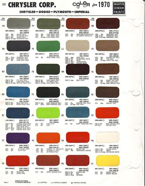 a official 1970 dodge challenger color code chart