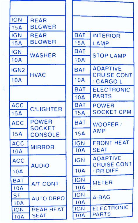 nissan s15 2000 fuse box block circuit breaker diagram 187 carfusebox