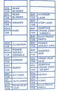 Nissan Silvia S15 2000 Fuse Box  Block Circuit Breaker Diagram  U00bb Carfusebox