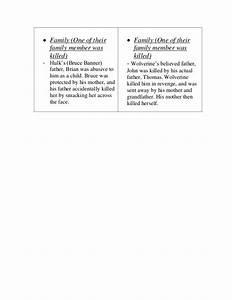 Langston Hughes Essays Esl Descriptive Essay Writing Langston Hughes  Langston Hughes Essays Persuasive Essay Topics High School also Writing Service In Java  Reporting Services Writing Custom Code