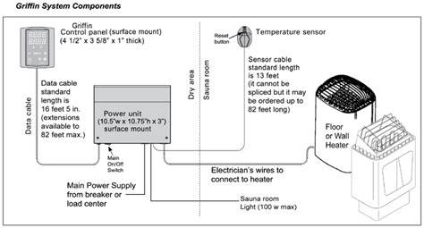 Mccoy Sauna Heaters Facias - Sauna heater wiring diagram