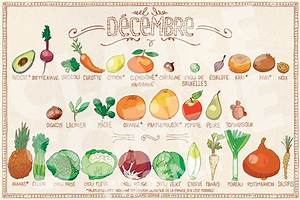 Calendrier Fruits Et Légumes De Saison : fruits l gumes de d cembre le calendrier de saison ~ Nature-et-papiers.com Idées de Décoration