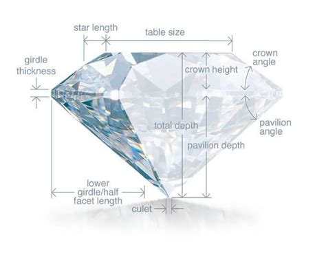 What Are The Perfect Diamond Cut Proportions For Maximum