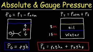Absolute Pressure vs Gauge Pressure - Fluid Mechanics ...
