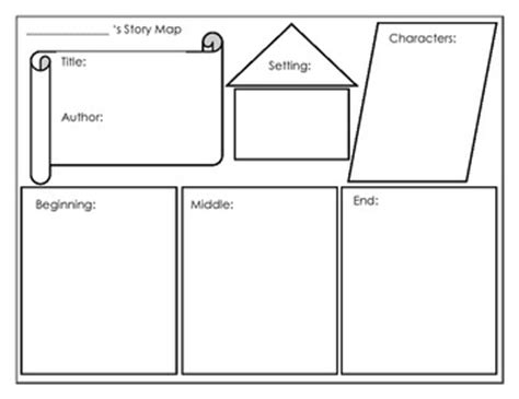 story map template story map for primary grades by b lafferty teachers pay teachers