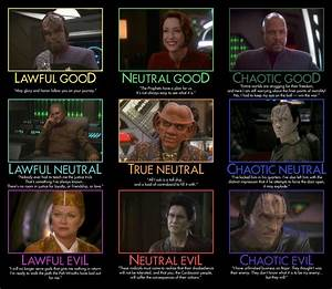 Crazy Eddie's Motie News: Alignment charts for the 50th ...