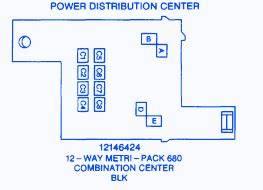Fuse Box For 1999 Chevy S10 Blazer : chevrolet s10 pick up 1999 distribution fuse box block ~ A.2002-acura-tl-radio.info Haus und Dekorationen