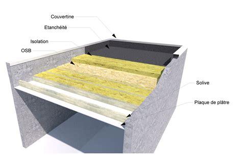 comment construire toit plat