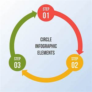 Circle Chart  Circle Arrows Infographic Or Cycle Diagram