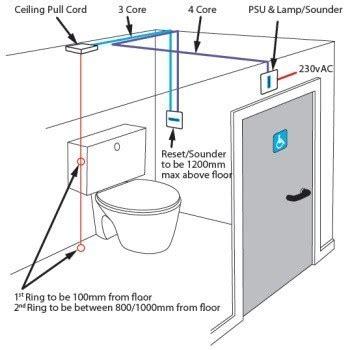 pull cord handicap disabled toilet washroom emergency