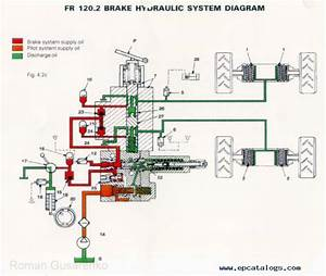 Fr120 2 Wheel Loader Operation Maintenance Service Pdf