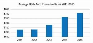 Best Car Insura... Utah Car Insurance Quotes