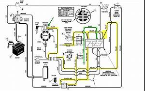 Wiring Diagram For Briggs And Stratton 1 2 Hp