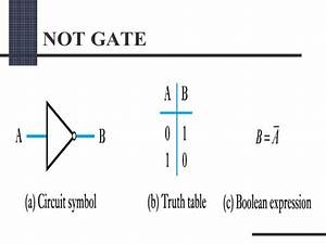 Or  And  Not Gates