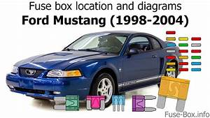 Fuse Box Location And Diagrams  Ford Mustang  1998