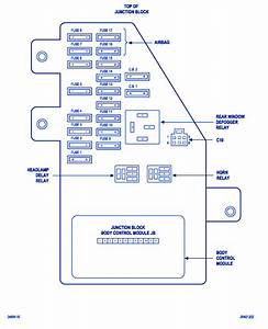Dodge Stratus Rt 2004 Fuse Box  Block Circuit Breaker Diagram  U00bb Carfusebox